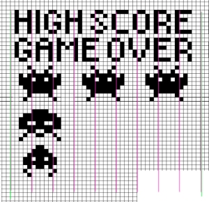 HighScoreChart
